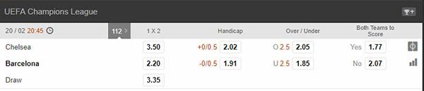 188bet odds chelsea vs barcelona